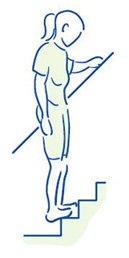 Figuur 4 - Tendinopathie - Versterken van kuitspieren