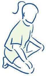 Figuur 2 - Fasciitis Plantaris - Rekken van voetspieren