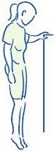 Figuur 4 - Versterken van kuitspieren