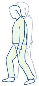 Figuur 2 - Springersknie - Uitstappassen