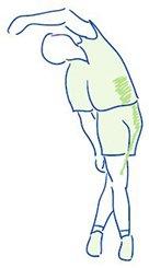 Figuur 3 - Knieblessure - rekoefening voor de m tensor fascia lata en tractus iliotibialis