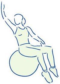 Figuur 5 - Aspecifieke lage rugklachten - Versterken rug en buik - skippybal