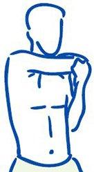 Figuur 2 - Slap Laesie schouderblessure - Rekken achterzijde schouder