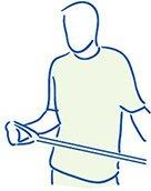 Figuur 6 - Slap Laesie schouderblessure - Exorotatie tegen weerstand