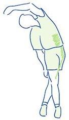 Figuur 2 - Knieblessure - Pijn buitenzijde knie - Rekoefening