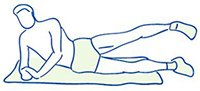 Figuur 4 - Knieblessure - Pijn buitenzijde knie - Versterken van heupspieren - licht
