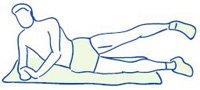 Figuur 6 - Versterken van de heupspieren