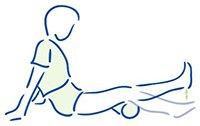 Figuur 4 - Knieblessure - Versterken bovenbeenspieren