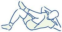 Figuur 4 - Buikspierblessure - Trainen van schuine buikspieren