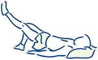 Figuur 4 - Aspecifieke lage rugklachten - Versterken rug en buik - bruggetje