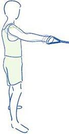 Figuur 3 - Slap Laesie schouderblessure - Pro- en retractie schouder