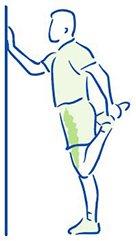 Figuur 2 - Osgood Schlatter - Rekken van quadriceps